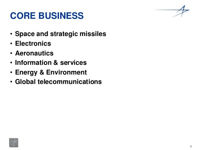 5  CORE BUSINESS  • Space and strategic missiles  • Electronics  • Aeronautics  • Information & services  • Energy & Envir...