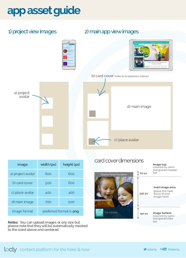 app asset guide  1) project view images  a) project  avatar  2) main app view images  b) card cover (refer to breakdown be...