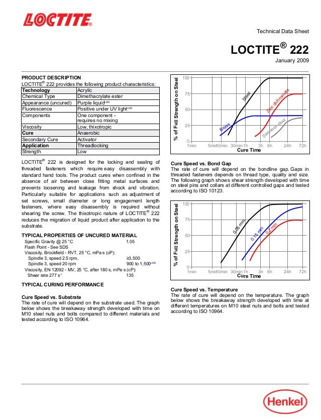 Technical Data Sheet LOCTITE® 222 January-2009 PRODUCT DESCRIPTION LOCTITE® 222 provides the following product characteris...