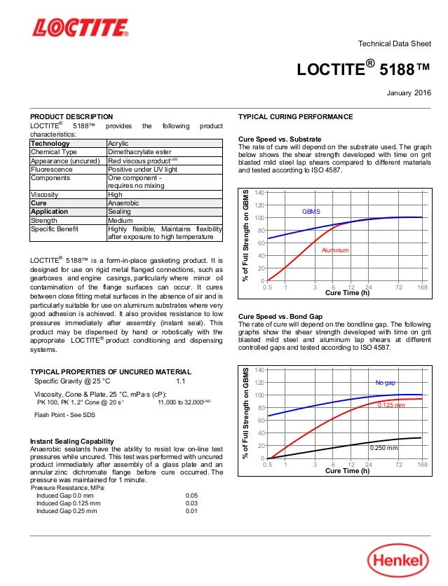 Technical Data Sheet LOCTITE® 5188™ January-2016 PRODUCT DESCRIPTION LOCTITE® 5188™ provides the following product charact...