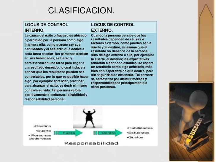 CLASIFICACION.LOCUS DE CONTROL                            LOCUS DE CONTROLINTERNO.                                    EXTE...