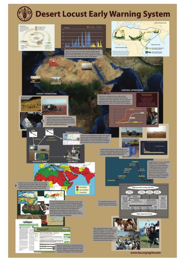 FAO Desert Locust Early Warning System Poster