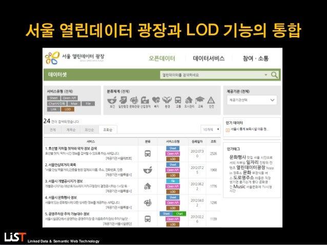 Linked Data & Semantic Web Technology 서울 열린데이터 광장과 LOD 기능의 통합