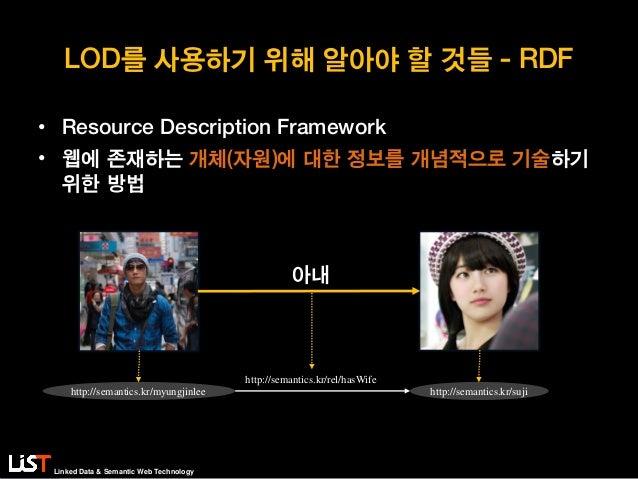 Linked Data & Semantic Web Technology LOD를 사용하기 위해 알아야 할 것들 - RDF • Resource Description Framework • 웹에 존재하는 개체(자원)에 대한 정보...