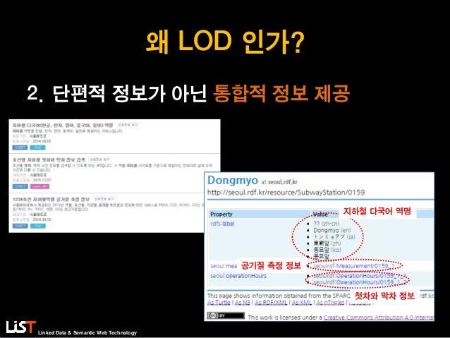 Linked Data & Semantic Web Technology 왜 LOD 인가? 2. 단편적 정보가 아닌 통합적 정보 제공 지하철 다국어 역명 공기질 측정 정보 첫차와 막차 정보