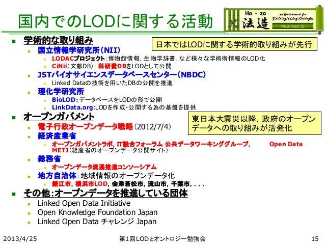 国内でのLODに関する活動  学術的な取り組み  国立情報学研究所(NII)  LODACプロジェクト:博物館情報,生物学辞書,など様々な学術術情報のLOD化  CiNii(文献DB),科研費DBをLODとして公開  JSTバイオサイ...