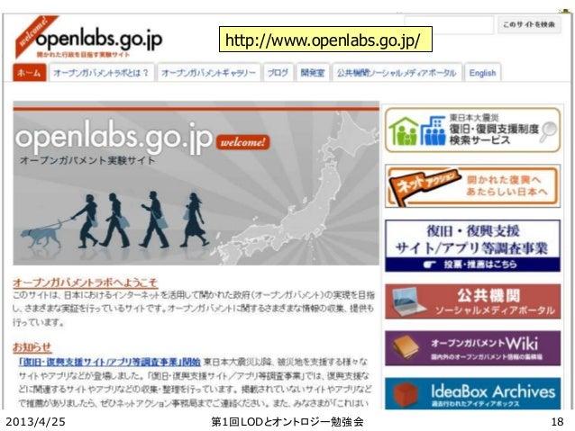 2013/4/25 第1回LODとオントロジー勉強会 http://www.openlabs.go.jp/ 18