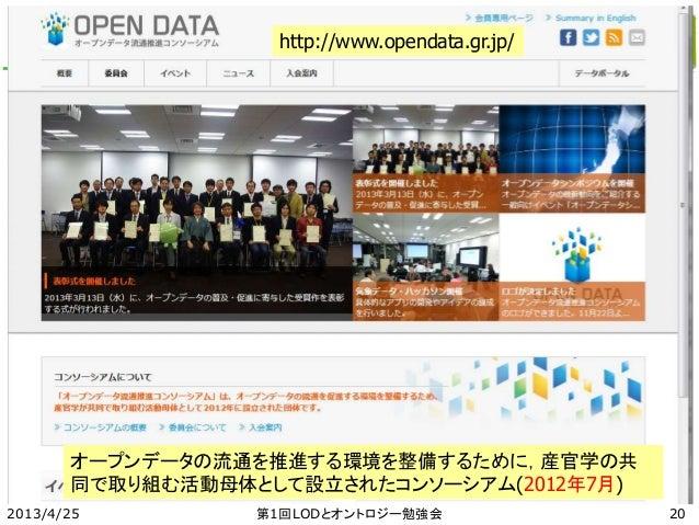 2013/4/25 第1回LODとオントロジー勉強会 http://www.opendata.gr.jp/ オープンデータの流通を推進する環境を整備するために,産官学の共 同で取り組む活動母体として設立されたコンソーシアム(2012年7月) 20