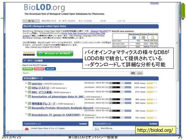 2013/4/25 第1回LODとオントロジー勉強会 http://biolod.org/ バイオインフォマティクスの様々なDBが LODの形で統合して提供されている. →ダウンロードして詳細な分析も可能 25