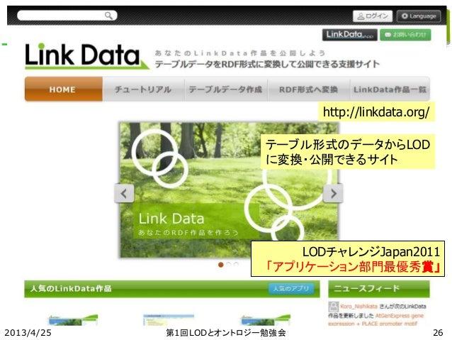 2013/4/25 第1回LODとオントロジー勉強会 26 http://linkdata.org/ テーブル形式のデータからLOD に変換・公開できるサイト LODチャレンジJapan2011 「アプリケーション部門最優秀賞」