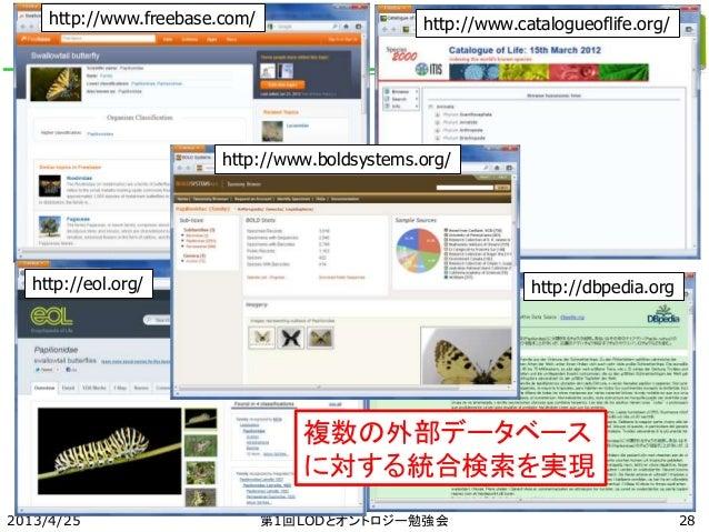2013/4/25 第1回LODとオントロジー勉強会 http://www.catalogueoflife.org/ http://eol.org/ http://www.boldsystems.org/ http://www.freebase...