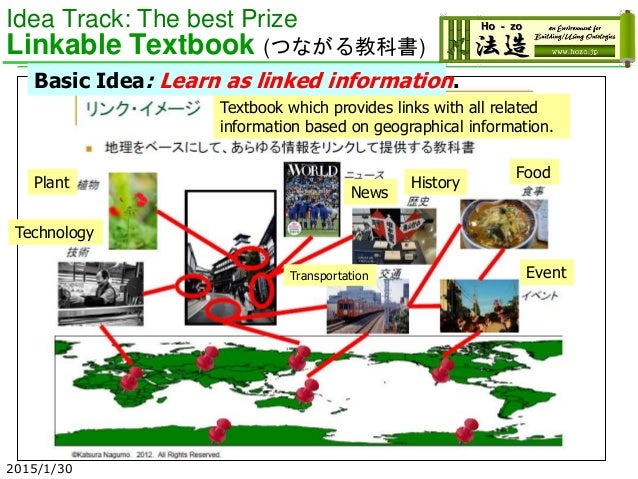 Idea Track: The best Prize Linkable Textbook (つながる教科書) 2015/1/30 Plant Technology News History Food EventTransportation Te...