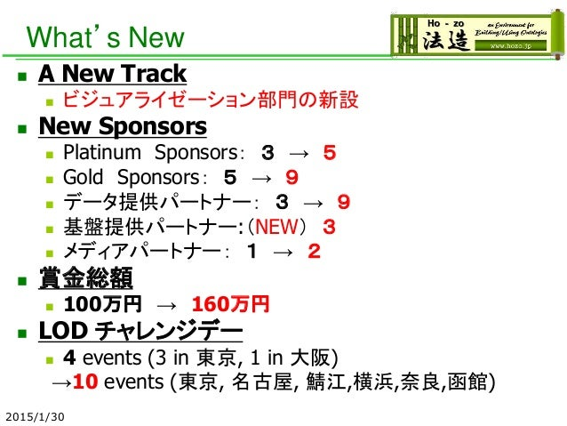 What's New  A New Track  ビジュアライゼーション部門の新設  New Sponsors  Platinum Sponsors: 3 → 5  Gold Sponsors: 5 → 9  データ提供パートナー:...