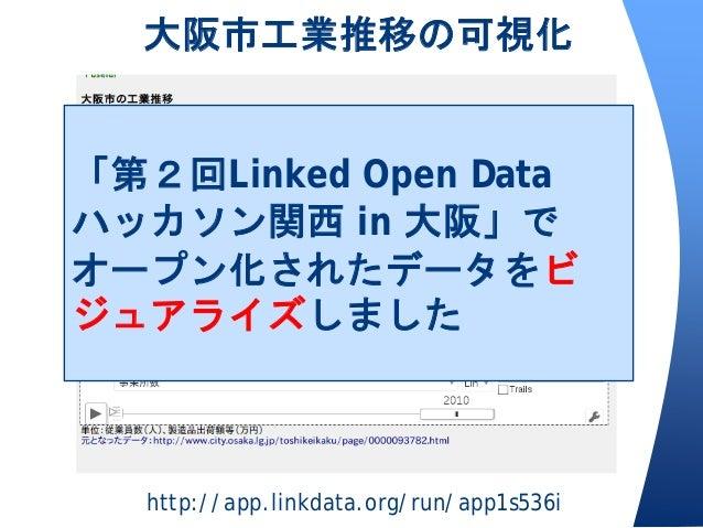 http://app.linkdata.org/run/app1s536i 大阪市工業推移の可視化 「第2回Linked Open Data ハッカソン関西 in 大阪」で オープン化されたデータをビ ジュアライズしました