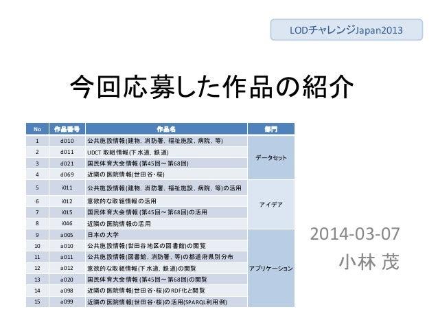 LODチャレンジ Japan 2013 審査員特別賞 LOD推進賞 Slide 3