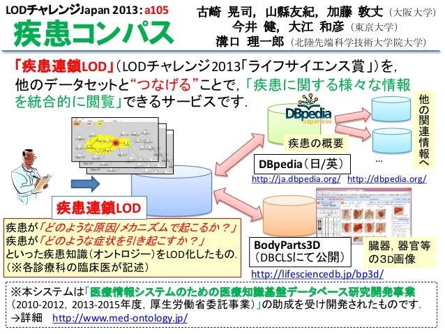 LODチャレンジ Japan 2013 アプリケーション部門 優秀賞 Slide 3
