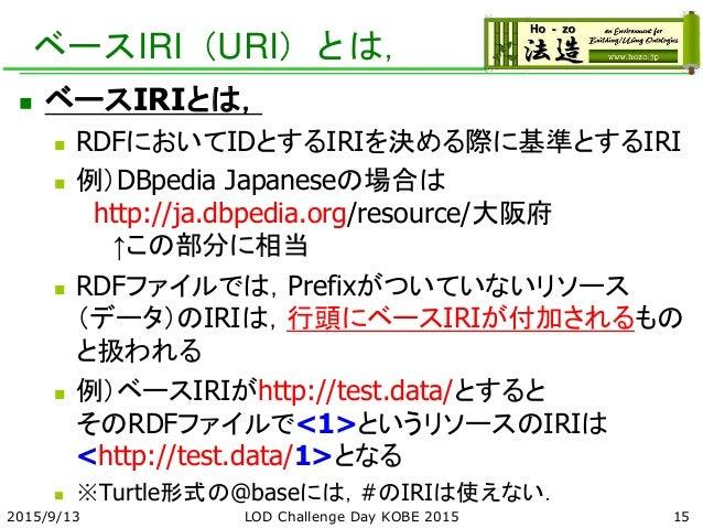 ベースIRI(URI)とは,  ベースIRIとは,  RDFにおいてIDとするIRIを決める際に基準とするIRI  例)DBpedia Japaneseの場合は http://ja.dbpedia.org/resource/大阪府 ↑この...