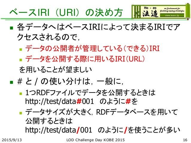 ベースIRI(URI)の決め方  各データへはベースIRIによって決まるIRIでア クセスされるので,  データの公開者が管理している(できる)IRI  データを公開する際に用いるIRI(URL) を用いることが望ましい  # と / ...