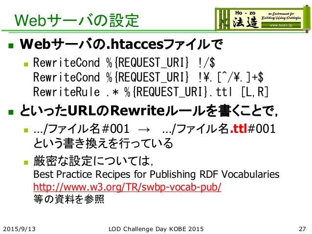 Webサーバの設定  Webサーバの.htaccesファイルで  RewriteCond %{REQUEST_URI} !/$ RewriteCond %{REQUEST_URI} !.[^/.]+$ RewriteRule .* %{RE...