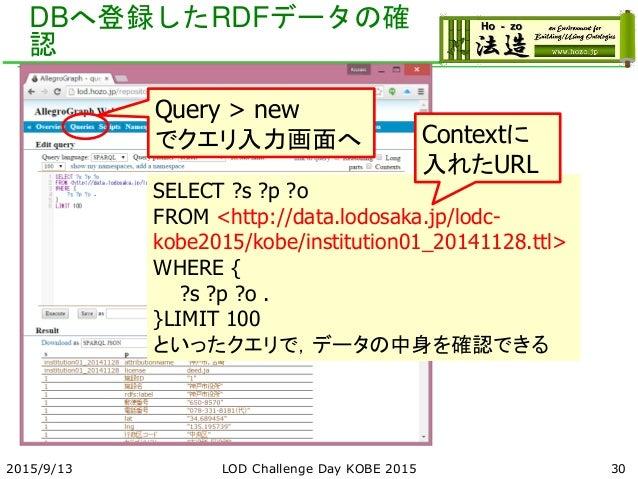 DBへ登録したRDFデータの確 認 2015/9/13 LOD Challenge Day KOBE 2015 30 Query > new でクエリ入力画面へ SELECT ?s ?p ?o FROM <http://data.lodosak...