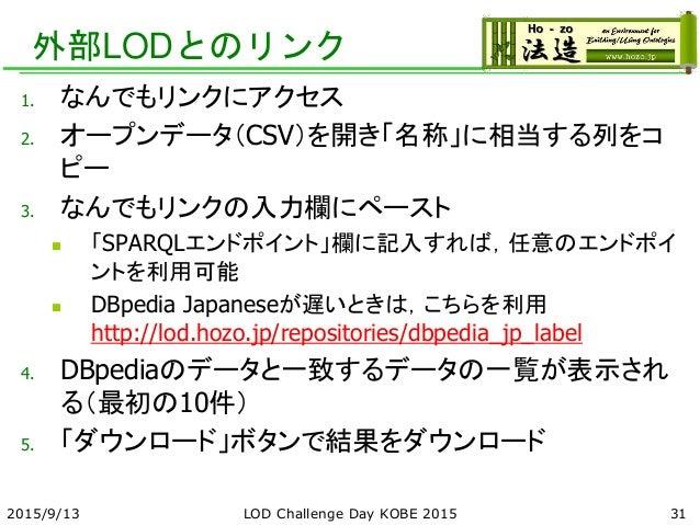 外部LODとのリンク 1. なんでもリンクにアクセス 2. オープンデータ(CSV)を開き「名称」に相当する列をコ ピー 3. なんでもリンクの入力欄にペースト  「SPARQLエンドポイント」欄に記入すれば,任意のエンドポイ ントを利用可能...