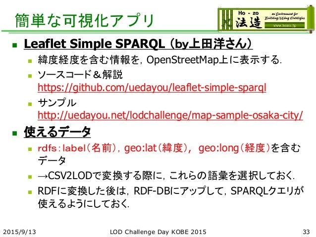 簡単な可視化アプリ  Leaflet Simple SPARQL (by上田洋さん)  緯度経度を含む情報を,OpenStreetMap上に表示する.  ソースコード&解説 https://github.com/uedayou/leafl...