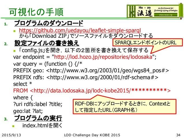 可視化の手順 1. プログラムのダウンロード  https://github.com/uedayou/leaflet-simple-sparql から「Download ZIP」でソースファイルをダウンロードする 2. 設定ファイルの書き換え...