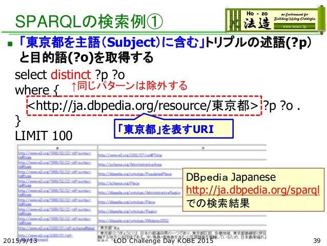 SPARQLの検索例①  「東京都を主語(Subject)に含む」トリプルの述語(?p) と目的語(?o)を取得する select distinct ?p ?o where { <http://ja.dbpedia.org/resource/...