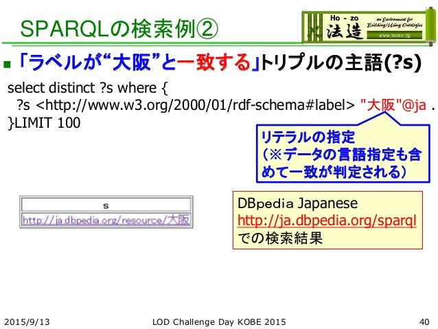 "SPARQLの検索例②  「ラベルが""大阪""と一致する」トリプルの主語(?s) select distinct ?s where { ?s <http://www.w3.org/2000/01/rdf-schema#label> ""大阪""@j..."