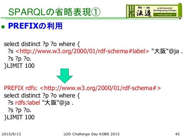 "SPARQLの省略表現①  PREFIXの利用 select distinct ?p ?o where { ?s <http://www.w3.org/2000/01/rdf-schema#label> ""大阪""@ja . ?s ?p ?o...."