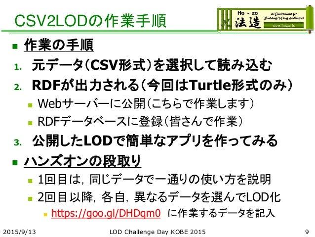 CSV2LODの作業手順  作業の手順 1. 元データ(CSV形式)を選択して読み込む 2. RDFが出力される(今回はTurtle形式のみ)  Webサーバーに公開(こちらで作業します)  RDFデータベースに登録(皆さんで作業) 3....