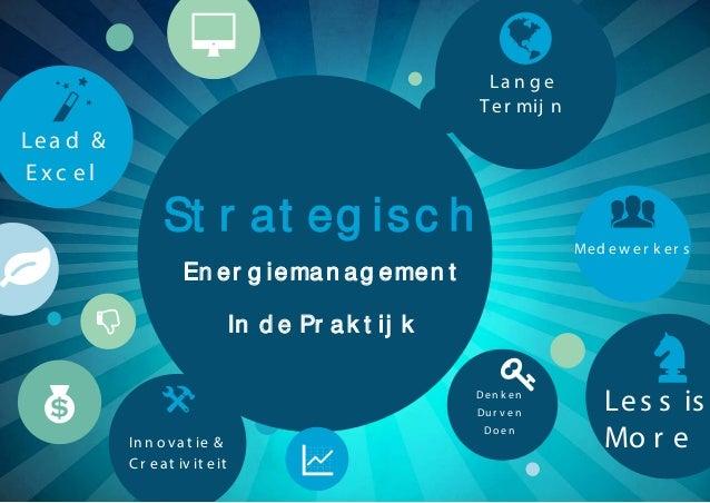 Strategisch  In de Praktijk  Energiemanagement  Lange  Termijn    Medewerkers  K  Less is More  Z  Denken  Durven  Doen  ...