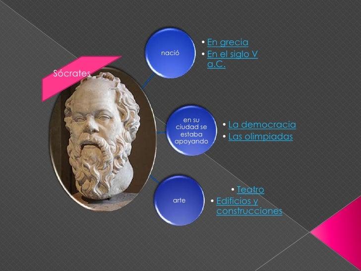 • En grecia           nació     • En el siglo V                       a.C.Sócrates                en su              ciuda...