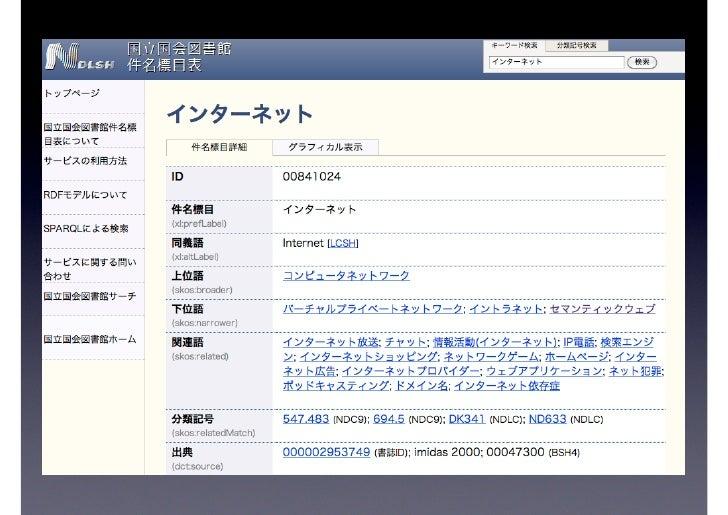 • http://dbpedia.jp/resource/  →http://l.dbpedia.jp/titles/  →http://l.dbpedia.jp/things/279228