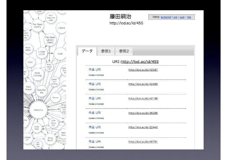 LOD                   (   )•         :    •    •           Web        (3/4)•               !!!