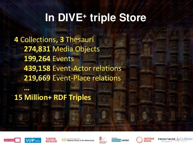 4 Collections, 3 Thesauri 274,831 Media Objects 199,264 Events 439,158 Event-Actor relations 219,669 Event-Place relations...