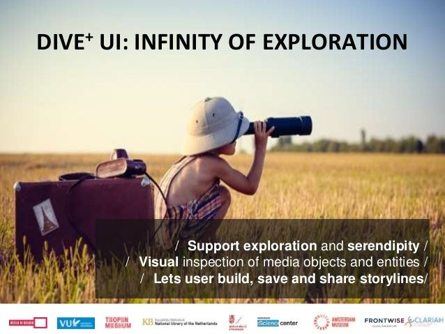 DIVE+ UI: INFINITY OF EXPLORATION / Support exploration and serendipity / / Visual inspection of media objects and entitie...