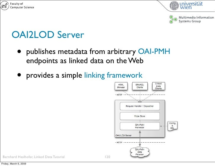 OAI2LOD Server              •          publishes metadata from arbitrary OAI-PMH                         endpoints as link...