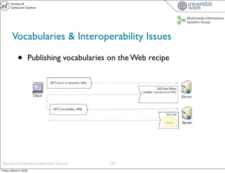 Vocabularies & Interoperability Issues               •          Publishing vocabularies on the Web recipe      Bernhard Ha...