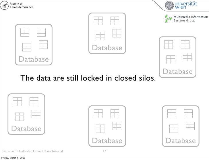 Database               Database                                                              Database                 The ...