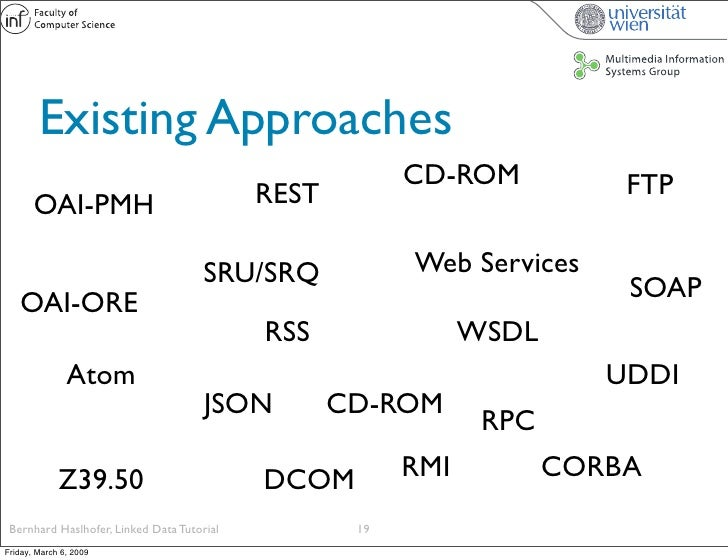 Existing Approaches                                                          CD-ROM           FTP                         ...