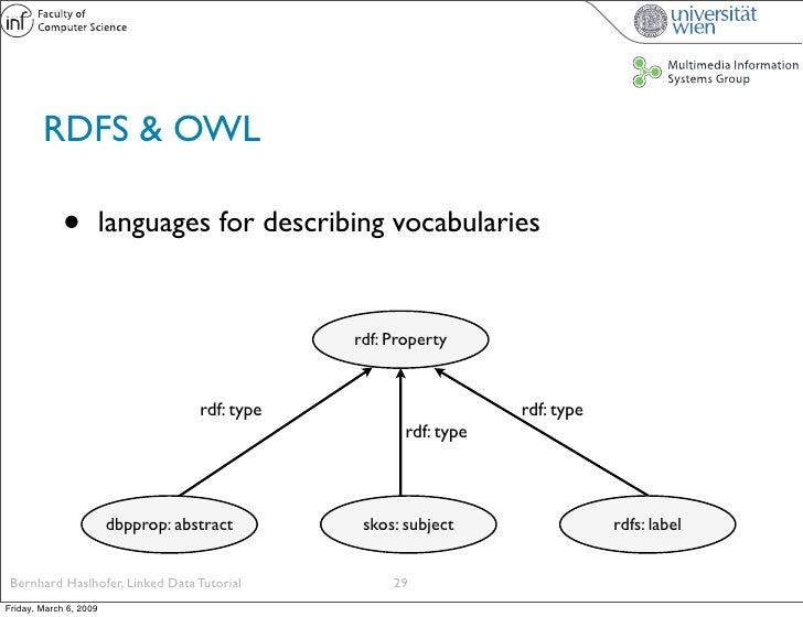 RDFS & OWL               •          languages for describing vocabularies                                                 ...