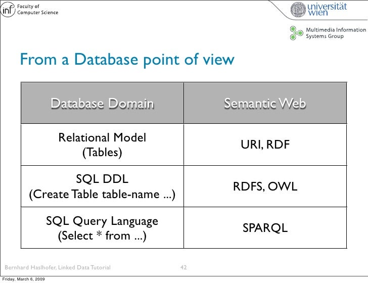 From a Database point of view                          Database Domain              Semantic Web                          ...