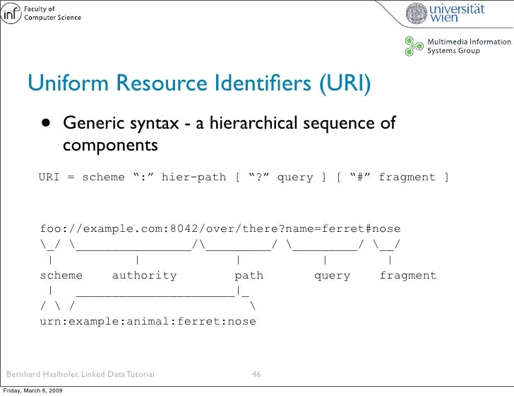 Uniform Resource Identifiers (URI)              •          Generic syntax - a hierarchical sequence of                     ...