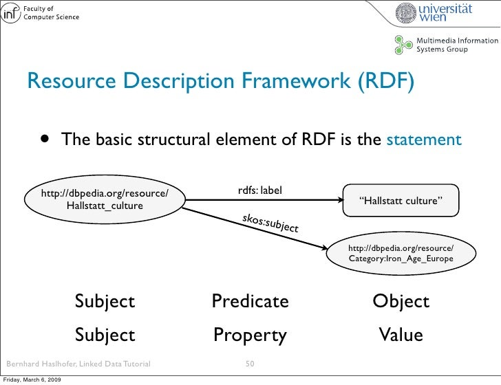 Resource Description Framework (RDF)               •          The basic structural element of RDF is the statement        ...