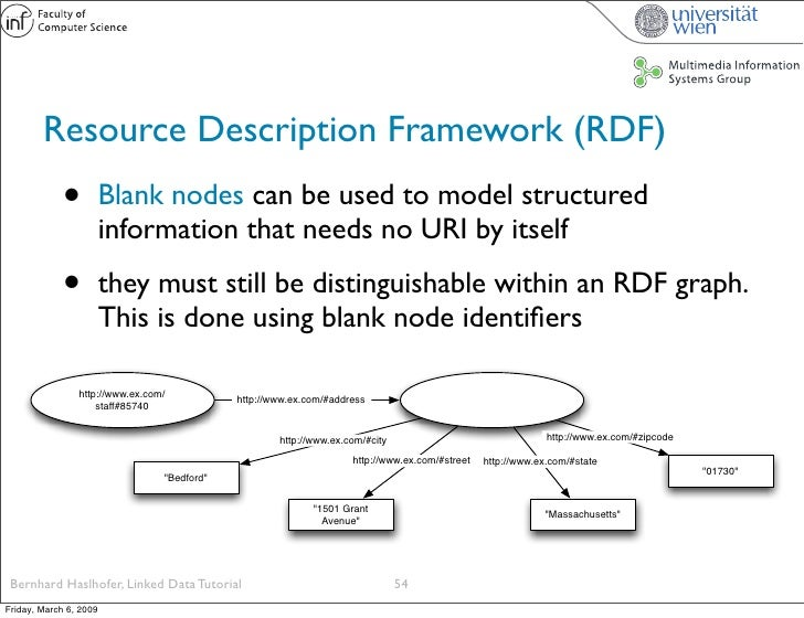 Resource Description Framework (RDF)              •          Blank nodes can be used to model structured                  ...