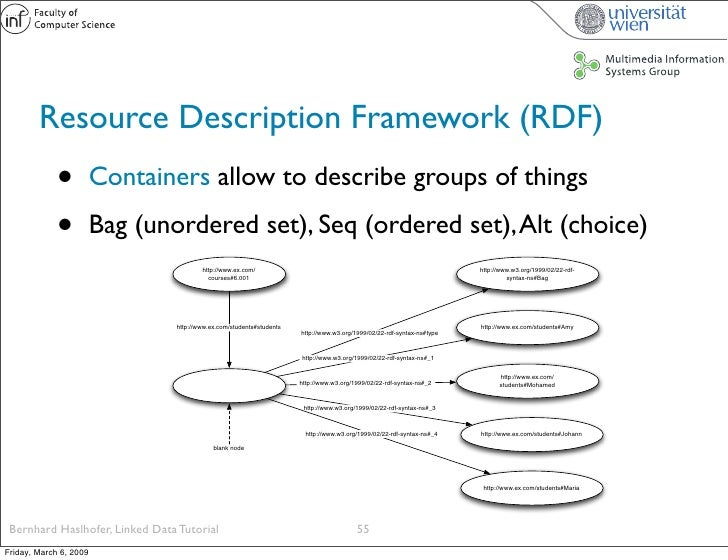 Resource Description Framework (RDF)              •          Containers allow to describe groups of things               •...