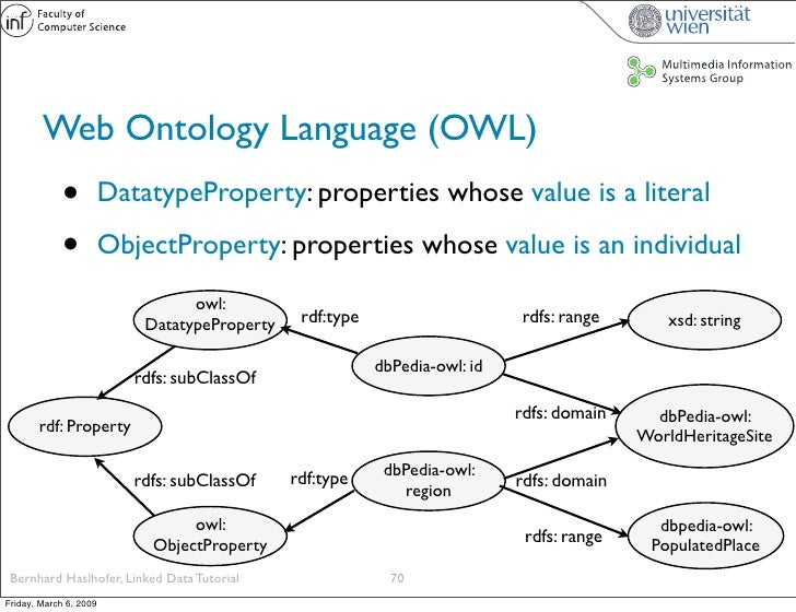 Web Ontology Language (OWL)              •          DatatypeProperty: properties whose value is a literal               • ...