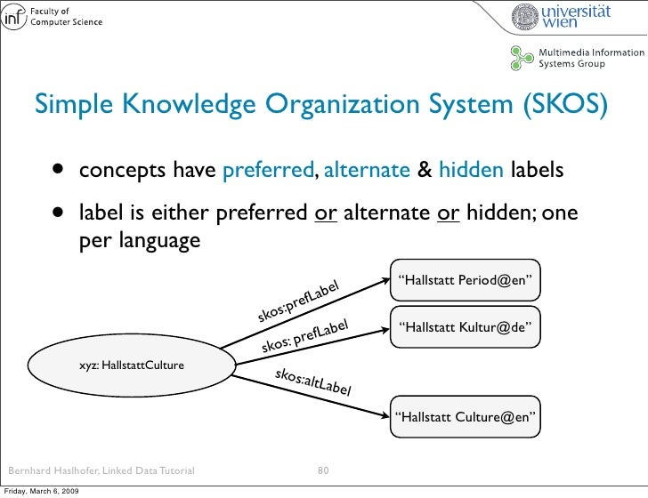 Simple Knowledge Organization System (SKOS)               •          concepts have preferred, alternate & hidden labels   ...