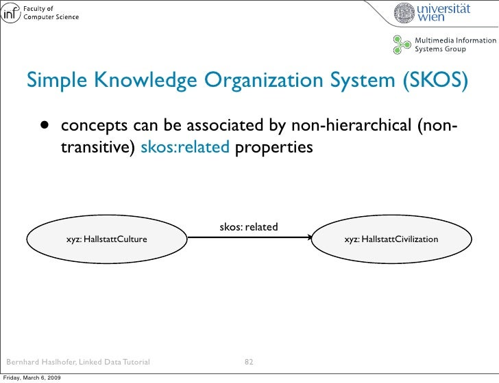 Simple Knowledge Organization System (SKOS)               •          concepts can be associated by non-hierarchical (non- ...